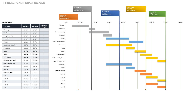 Download Gantt Chart Excel Template In Gantt Chart Excel Template Download For Free