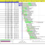 Download Project Timeline Example Excel with Project Timeline Example Excel Sheet