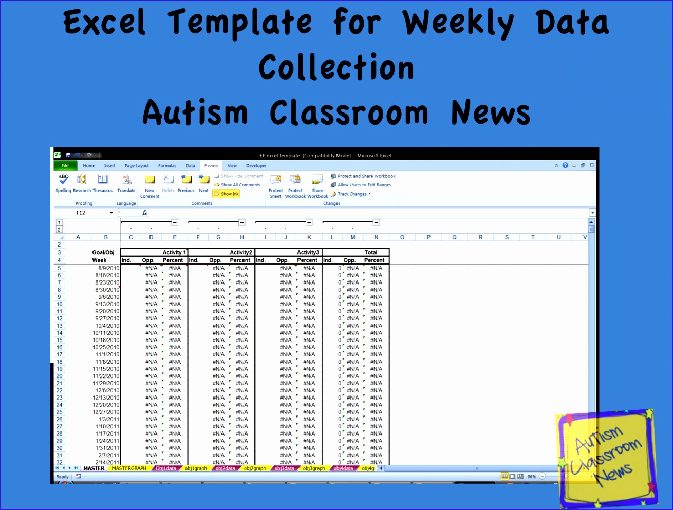 Download Sample Excel Data For Analysis With Sample Excel Data For Analysis Form
