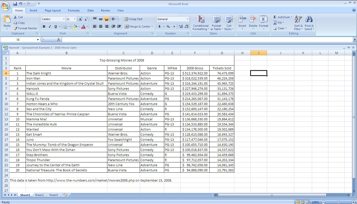 Download Sample Excel Data Sets With Sample Excel Data Sets For Google Spreadsheet