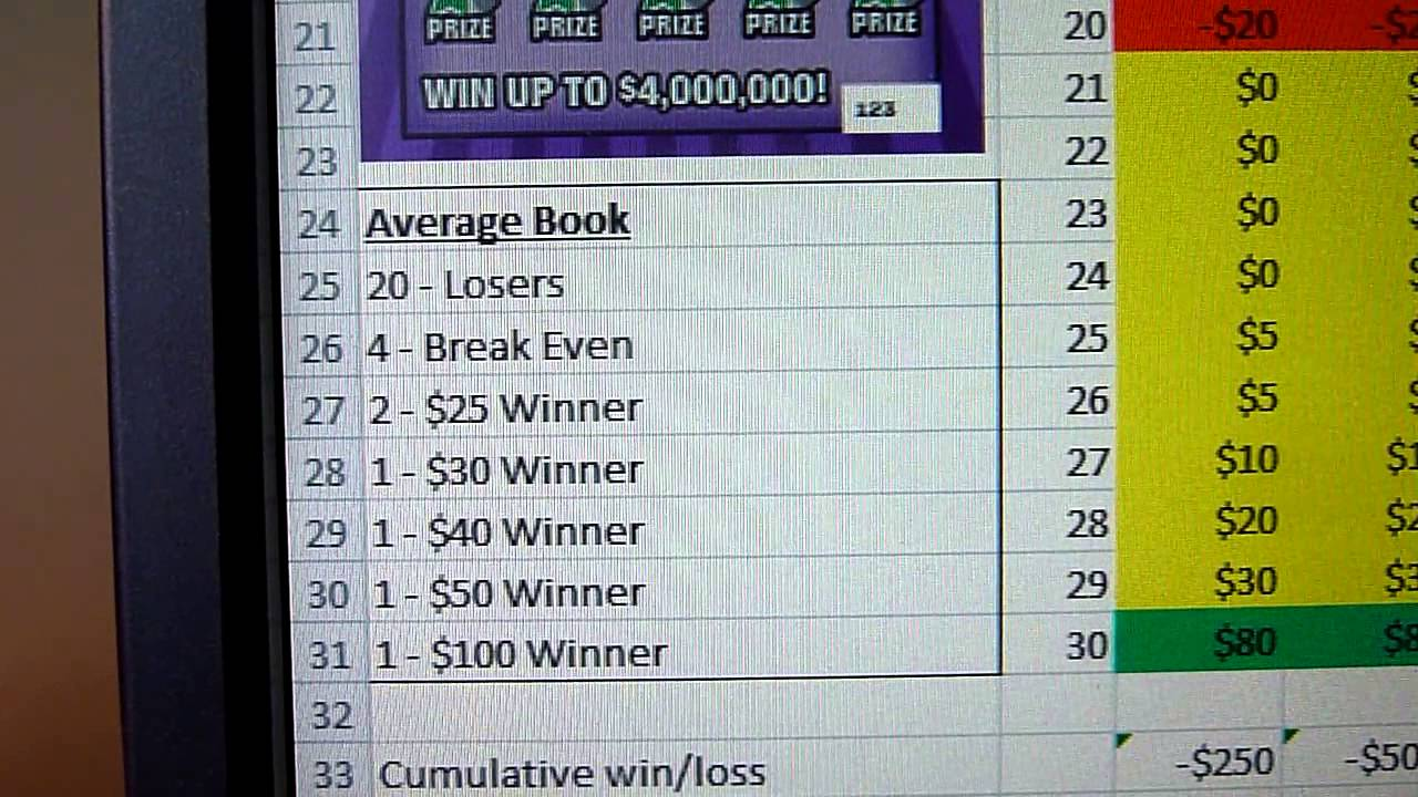 Download Scratch Off Spreadsheet intended for Scratch Off Spreadsheet xls