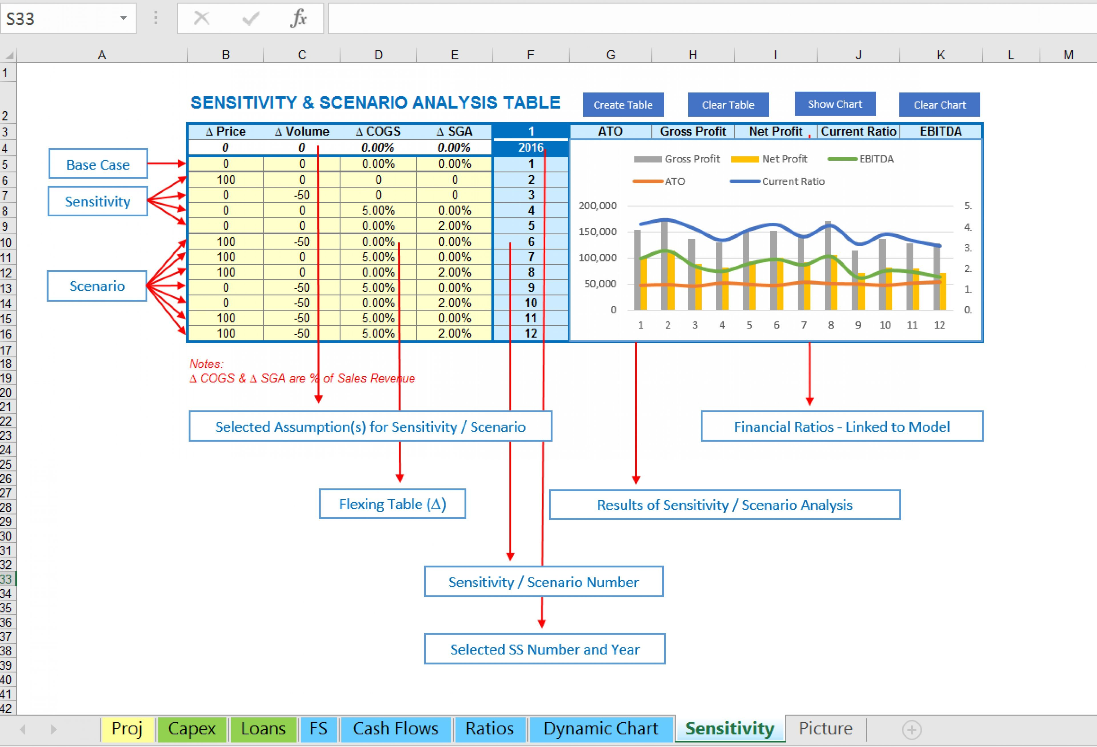 Download Sensitivity Analysis Excel Template Inside Sensitivity Analysis Excel Template In Spreadsheet