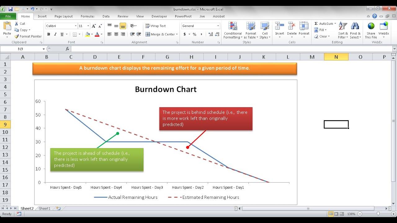 Download Simple Burndown Chart Excel Template Within Simple Burndown Chart Excel Template In Workshhet