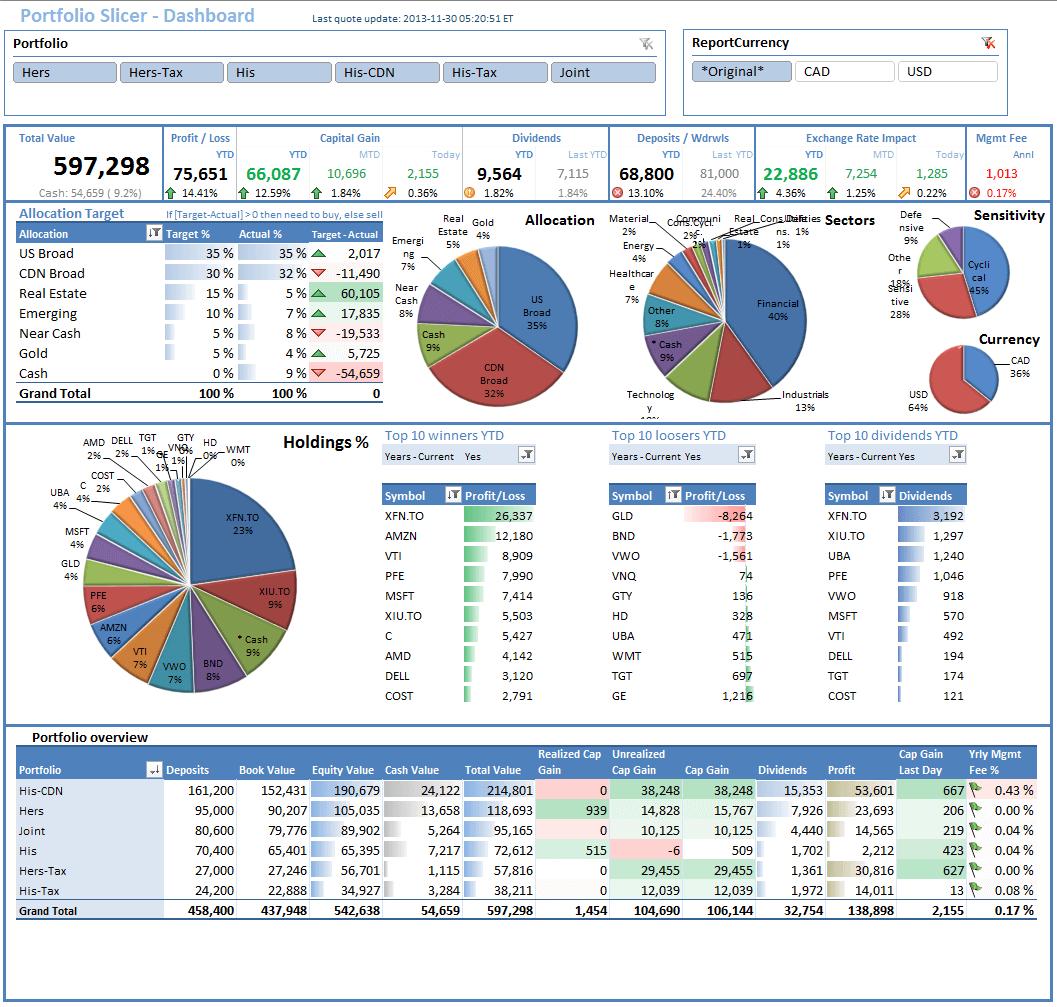 Download Stock Portfolio Excel Template In Stock Portfolio Excel Template Samples
