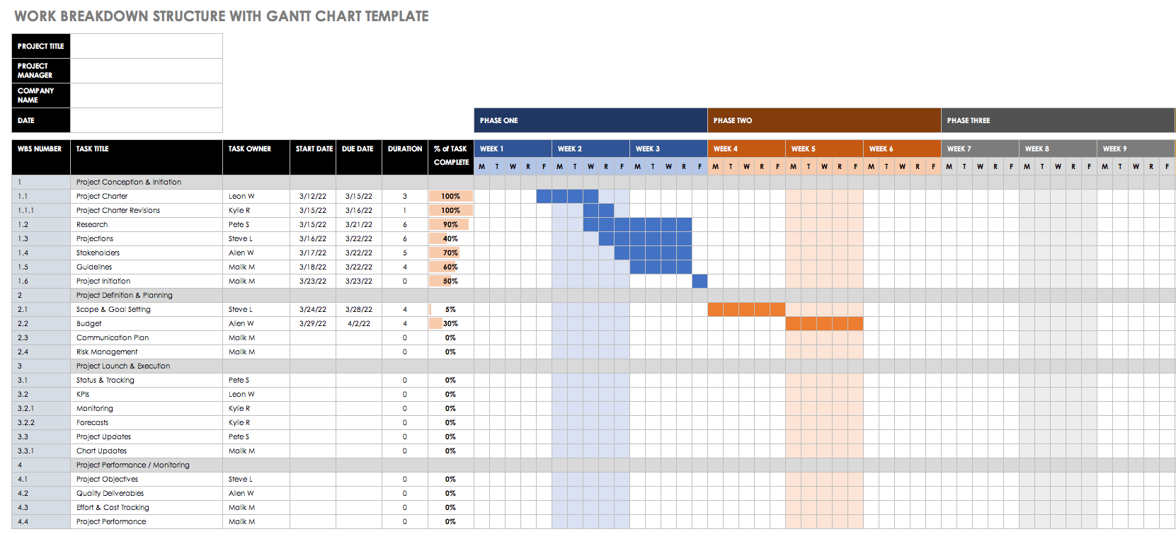 Download Wbs Template Excel Throughout Wbs Template Excel For Free