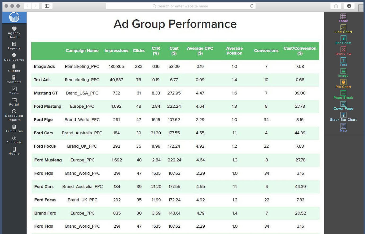 Example Of Adwords Report Template Excel To Adwords Report Template Excel Sample