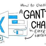 Example of Best Gantt Chart Excel Template intended for Best Gantt Chart Excel Template Letter