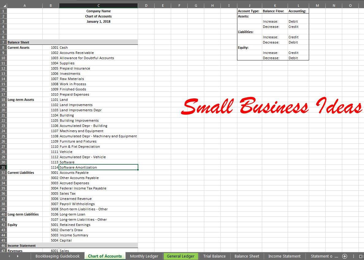 Example Of Chart Of Accounts Template Excel Throughout Chart Of Accounts Template Excel Xls