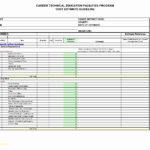 Example of Construction Estimating Worksheets Excel to Construction Estimating Worksheets Excel Template