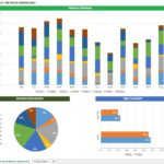 Example Of Dashboards In Excel 2010 Examples With Dashboards In Excel 2010 Examples Examples