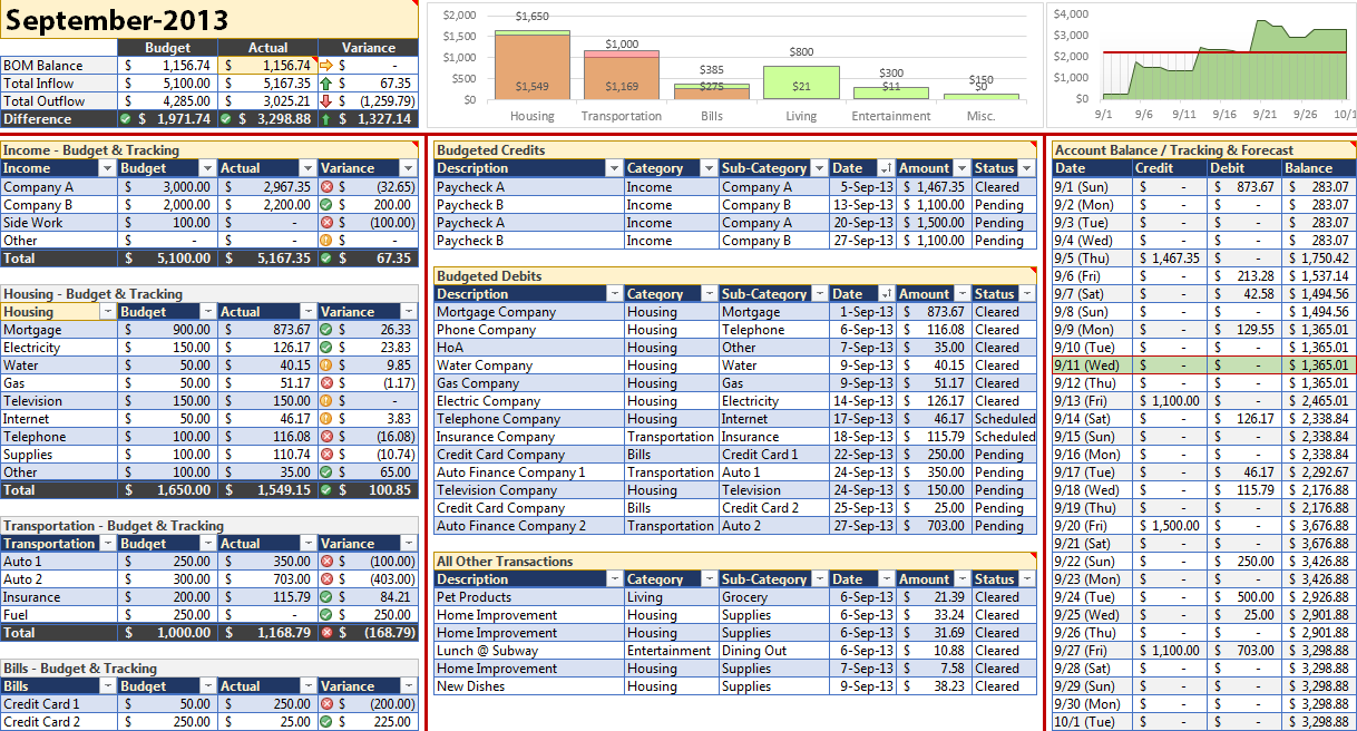Example of Excel Checkbook Register Budget Worksheet in Excel Checkbook Register Budget Worksheet for Google Spreadsheet