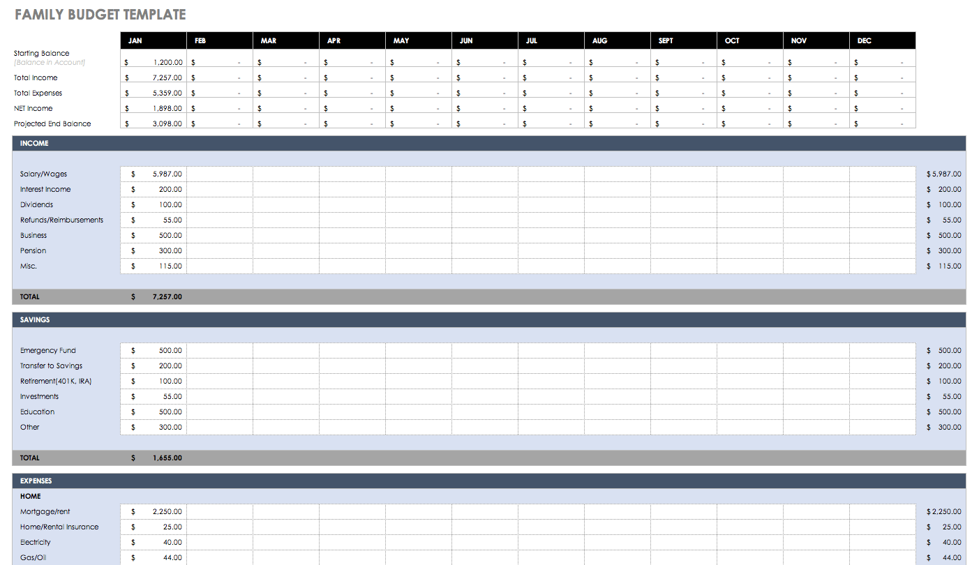 Example Of Excel Home Budget Template For Excel Home Budget Template For Google Sheet