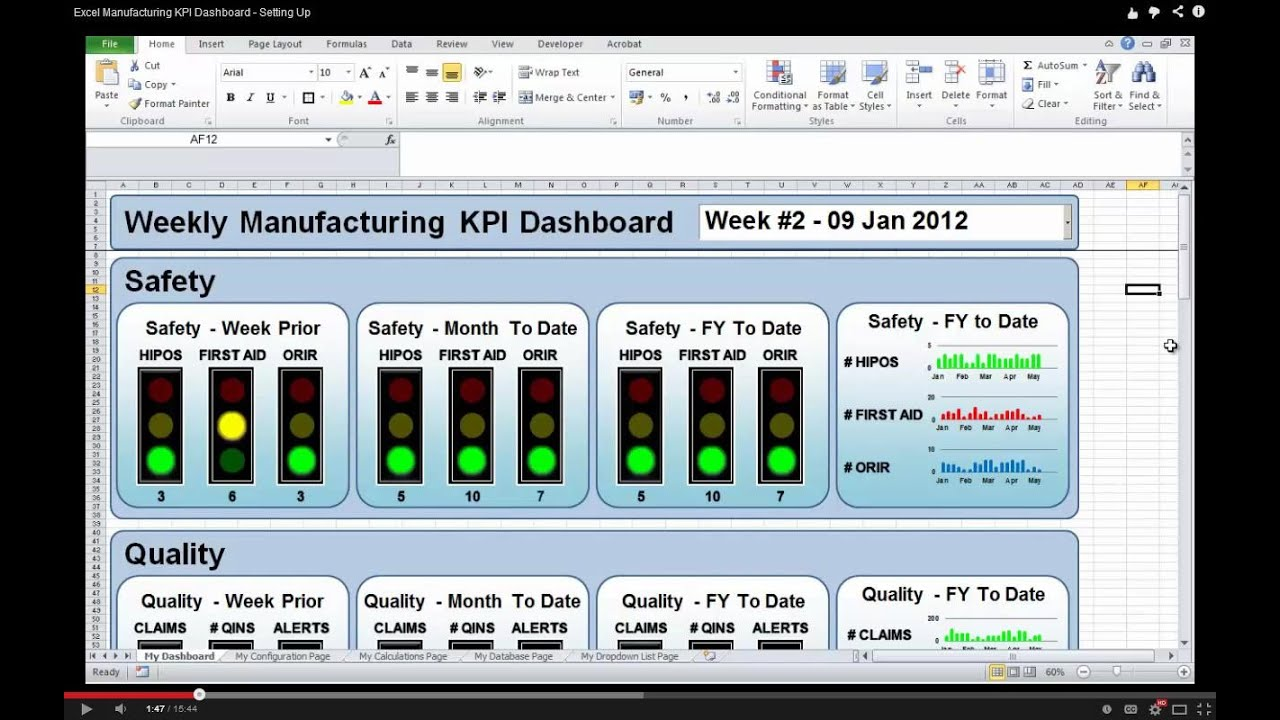 Example Of Excel Manufacturing Dashboard Templates With Excel Manufacturing Dashboard Templates For Google Spreadsheet