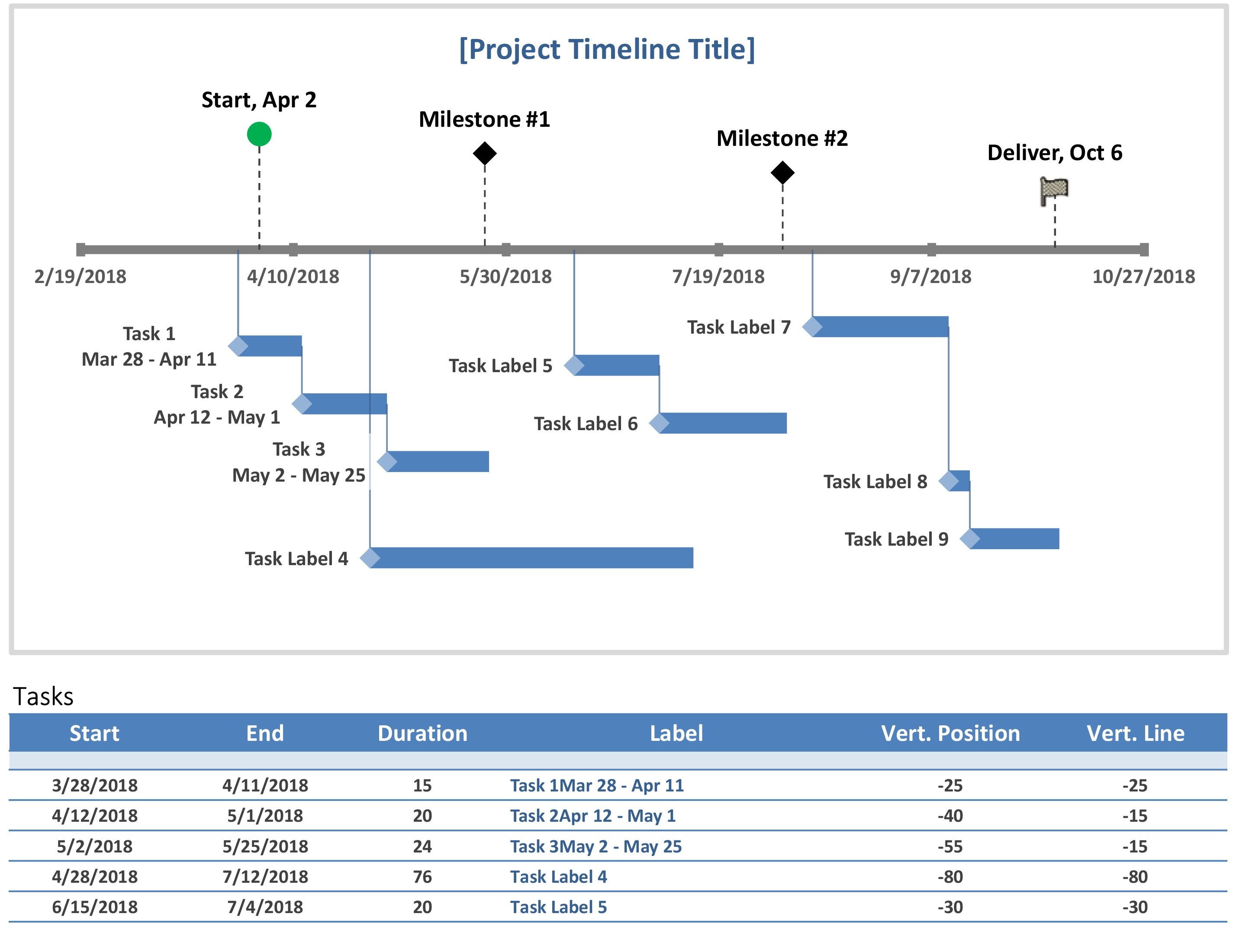 Example Of Excel Timeline Template For Excel Timeline Template Free Download