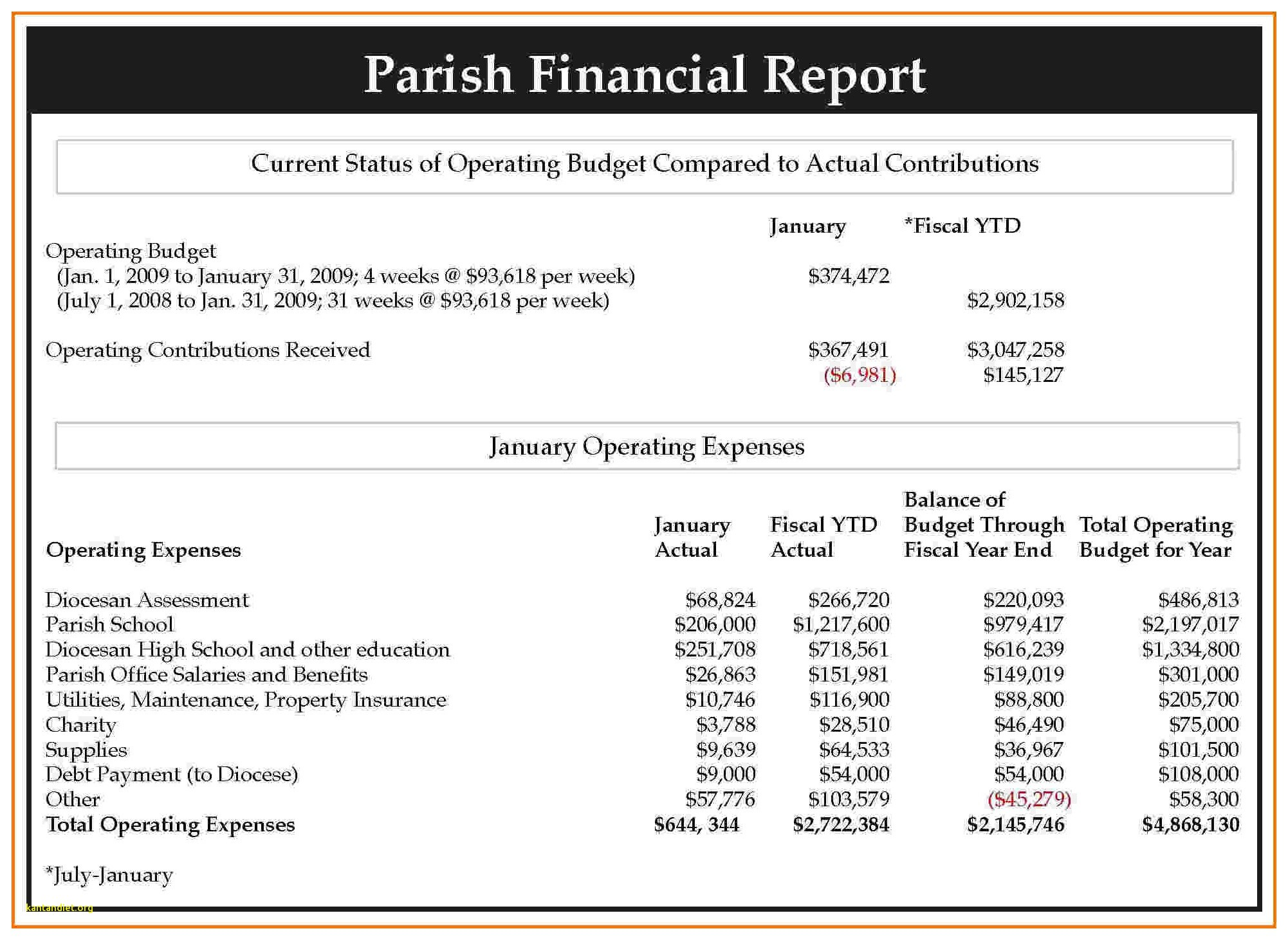 Example Of Financial Report Format In Excel Throughout Financial Report Format In Excel Samples