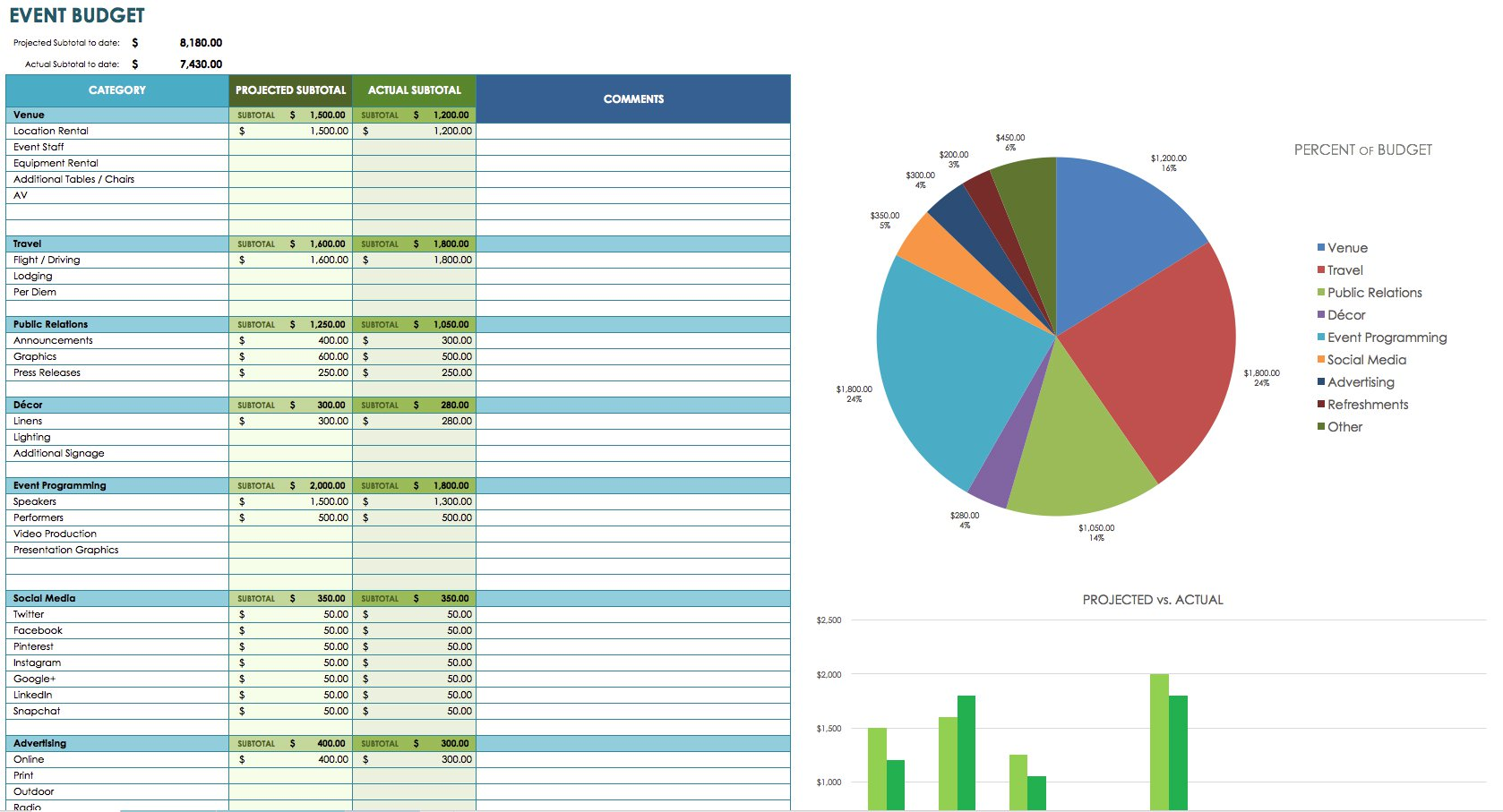 Example Of Market Research Excel Spreadsheet With Market Research Excel Spreadsheet Example