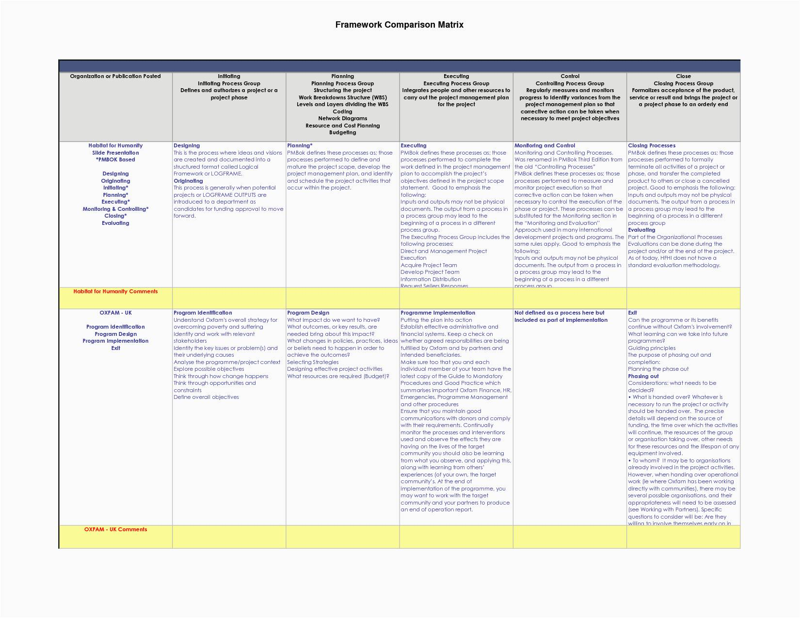 Example Of Process Document Template Excel Intended For Process Document Template Excel Templates