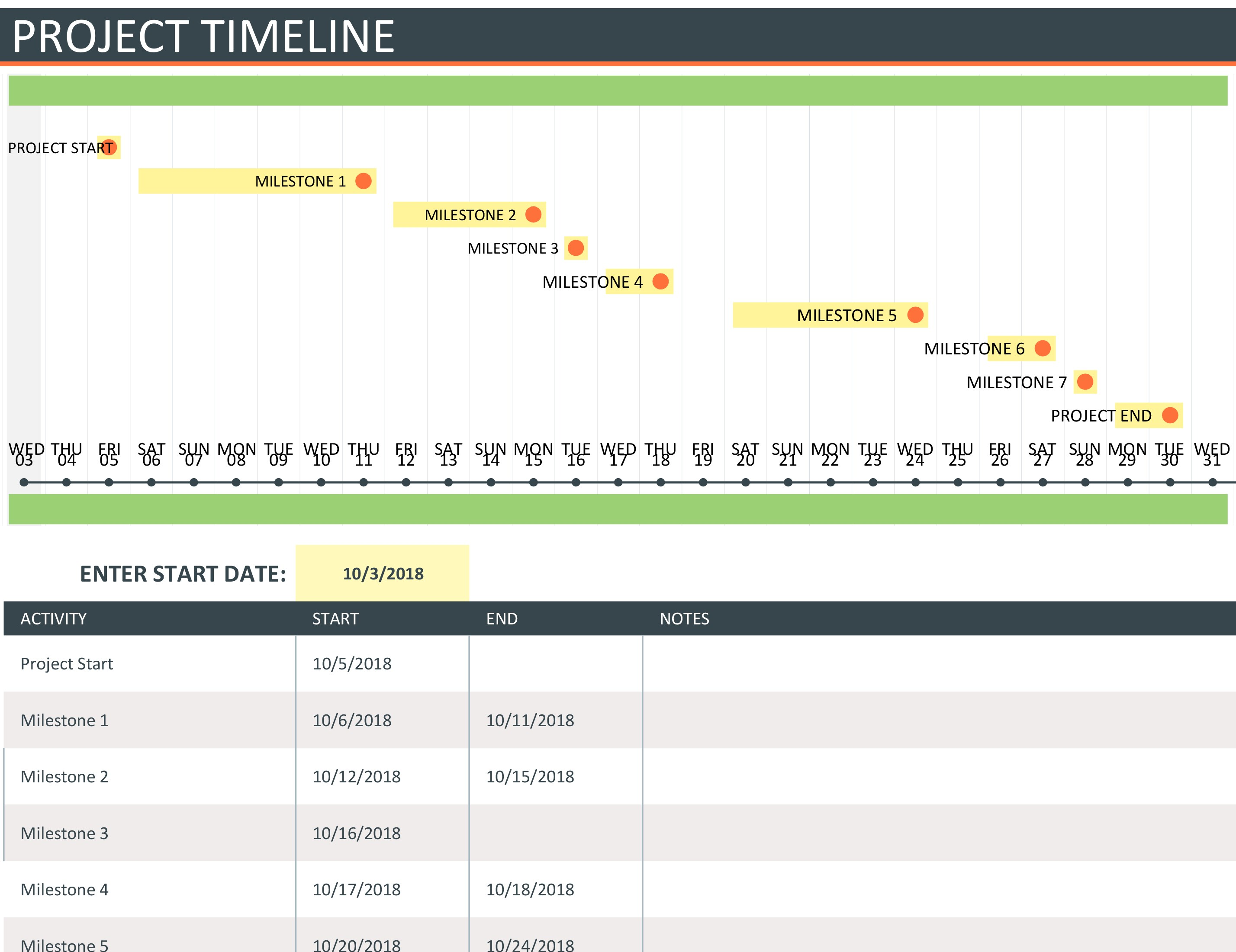 Example Of Project Timeline Template Excel To Project Timeline Template Excel In Spreadsheet