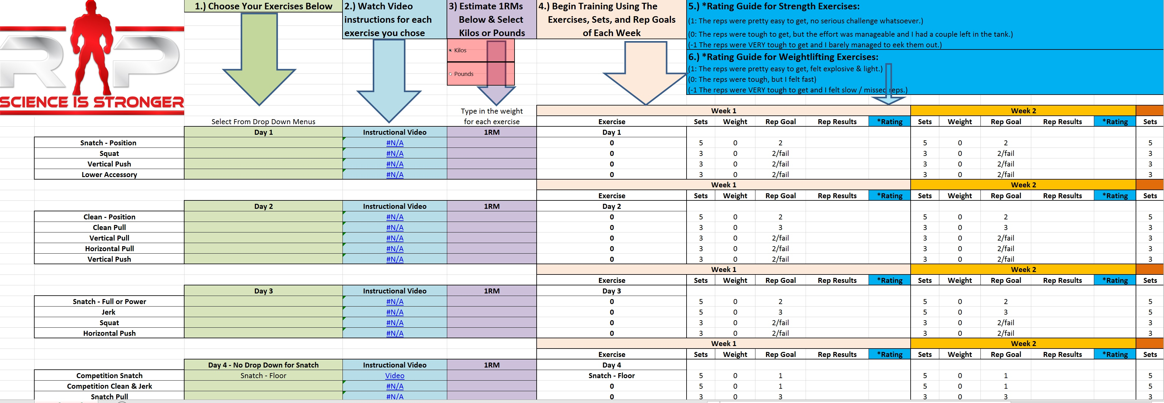 Example Of Renaissance Periodization Template Excel In Renaissance Periodization Template Excel Templates