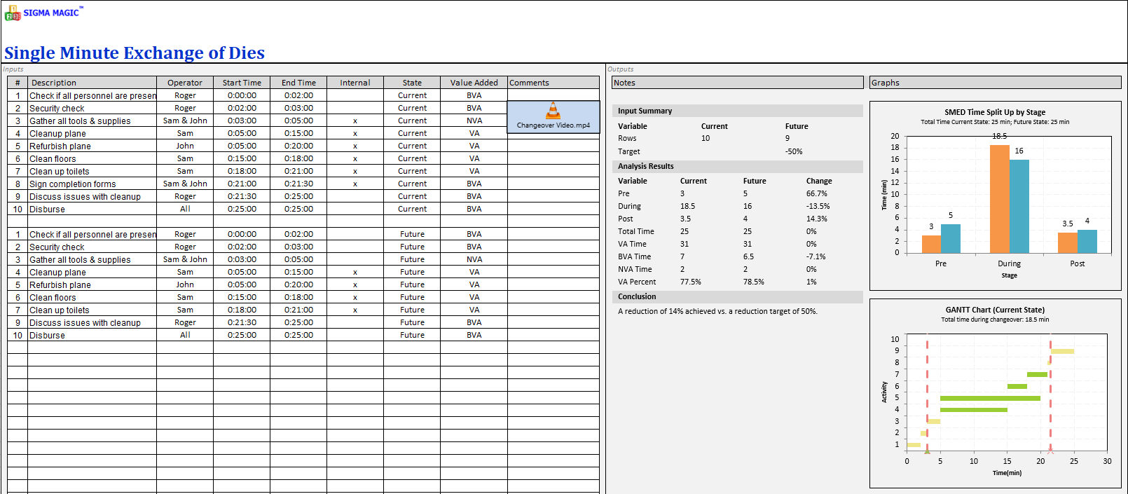 Example Of Smed Template Excel In Smed Template Excel Sheet