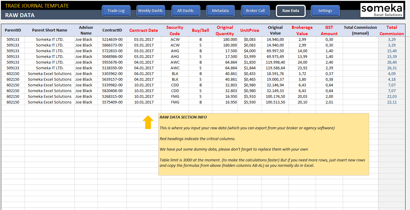Example Of Trading Excel Template With Trading Excel Template Xls