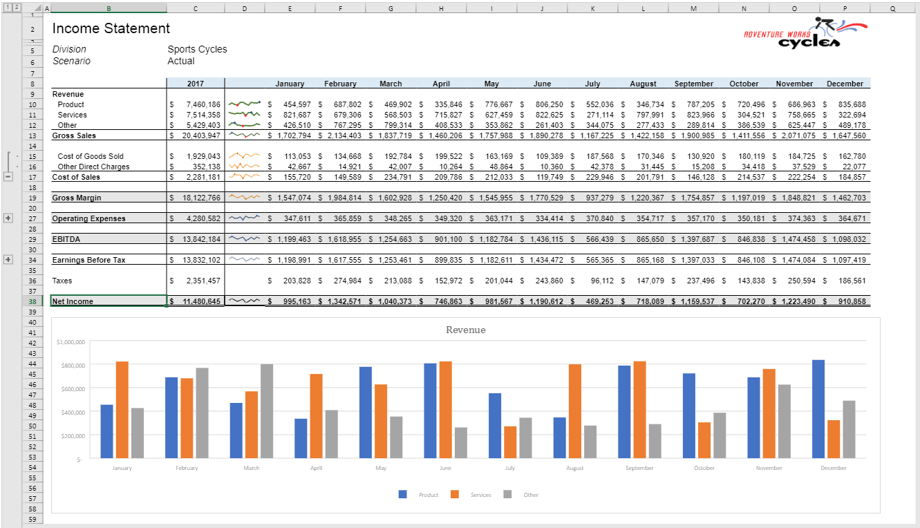 Example Of VUE Spreadsheet Throughout VUE Spreadsheet Sample