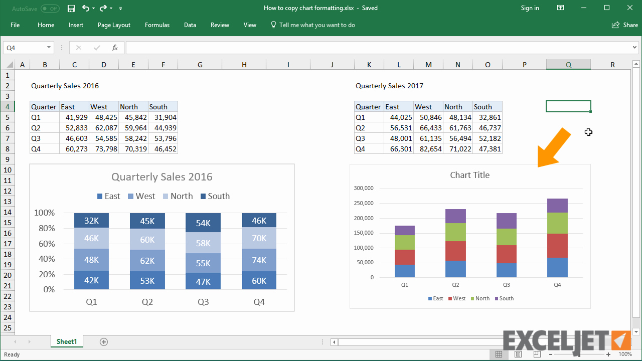 Examples Of Excel Copy Chart Format With Excel Copy Chart Format In Excel