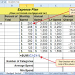Examples Of Excel Practice Worksheets For Excel Practice Worksheets Xls