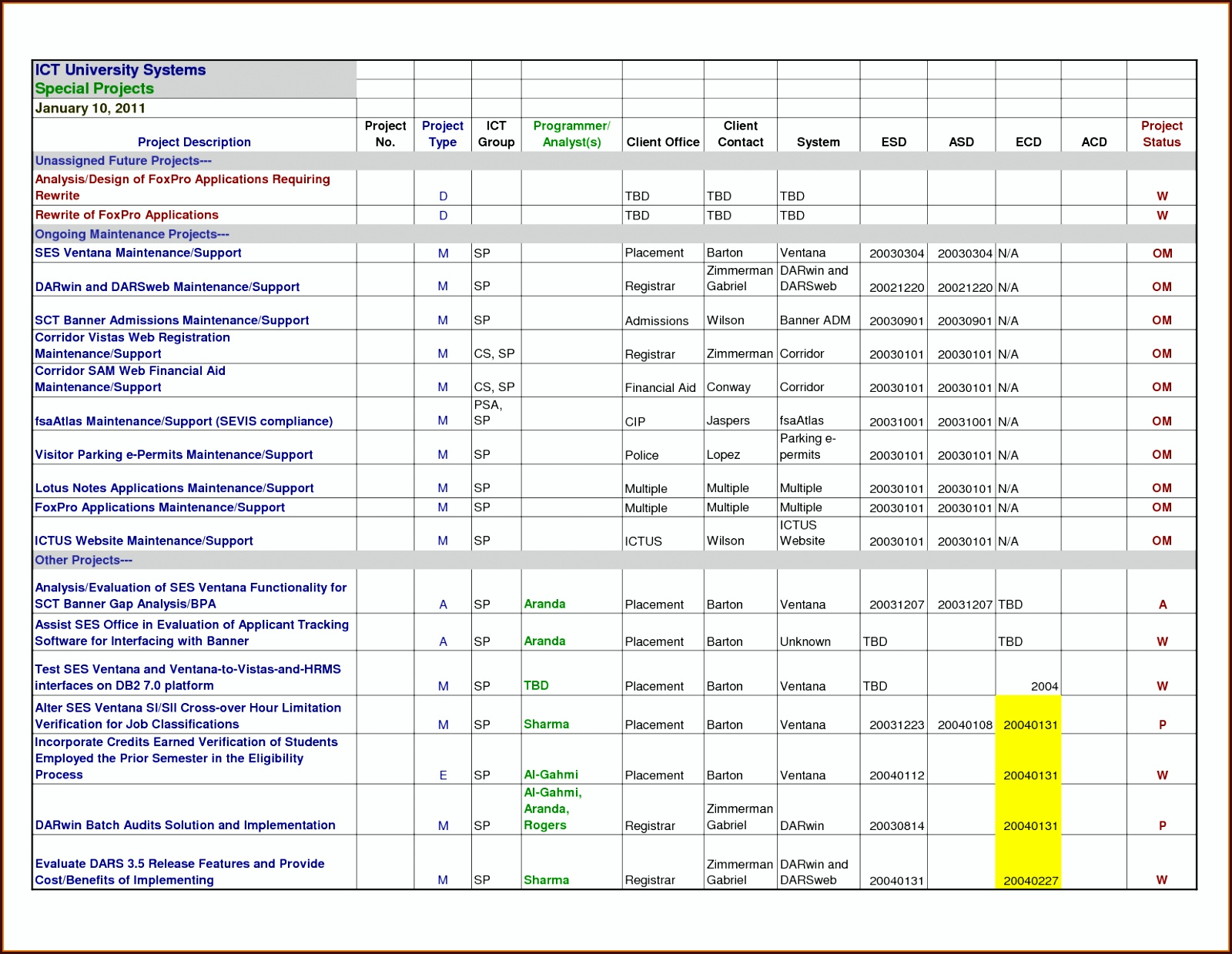 Examples Of Free Excel Construction Schedule Template Throughout Free Excel Construction Schedule Template For Google Sheet