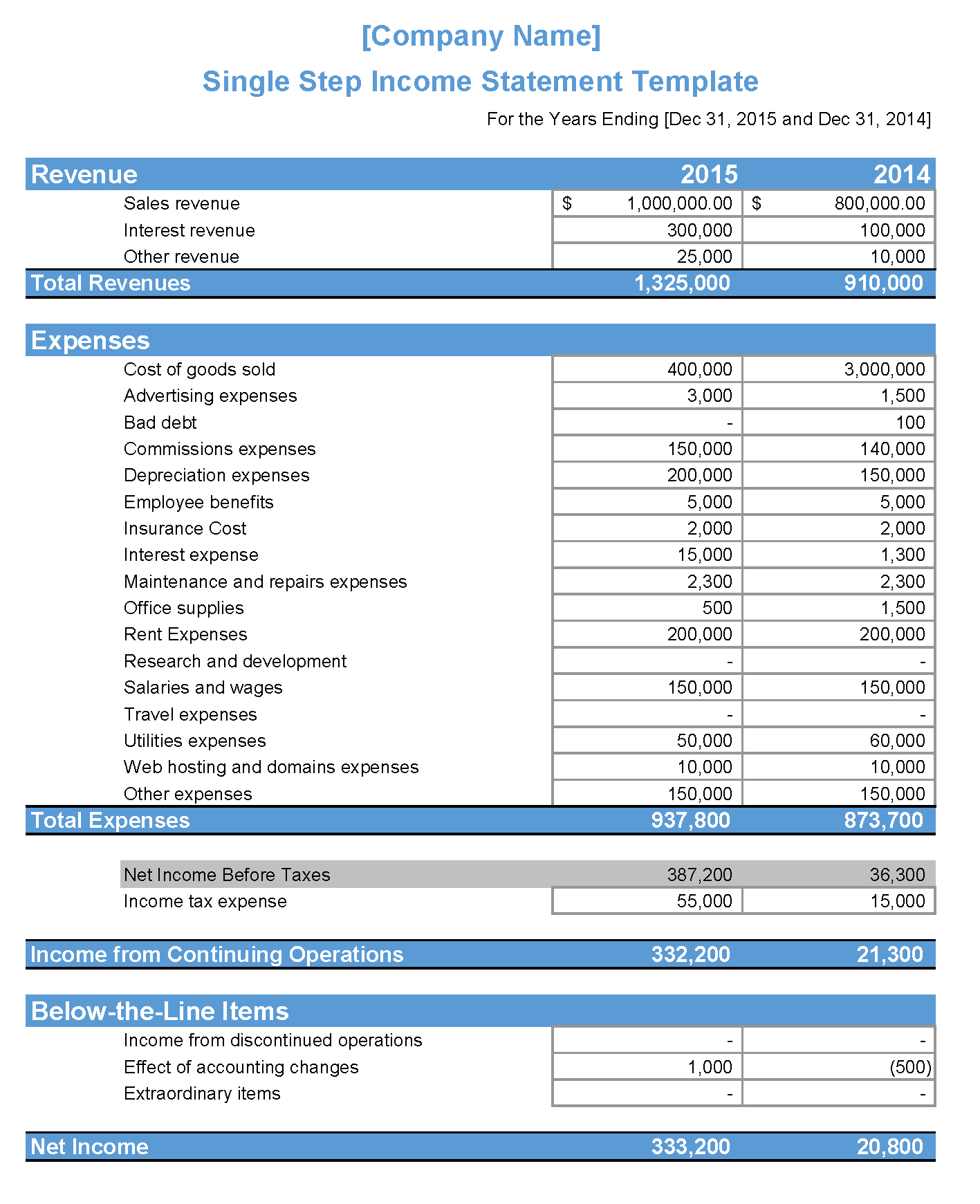 Examples Of Income Statement Template Excel Inside Income Statement Template Excel Samples