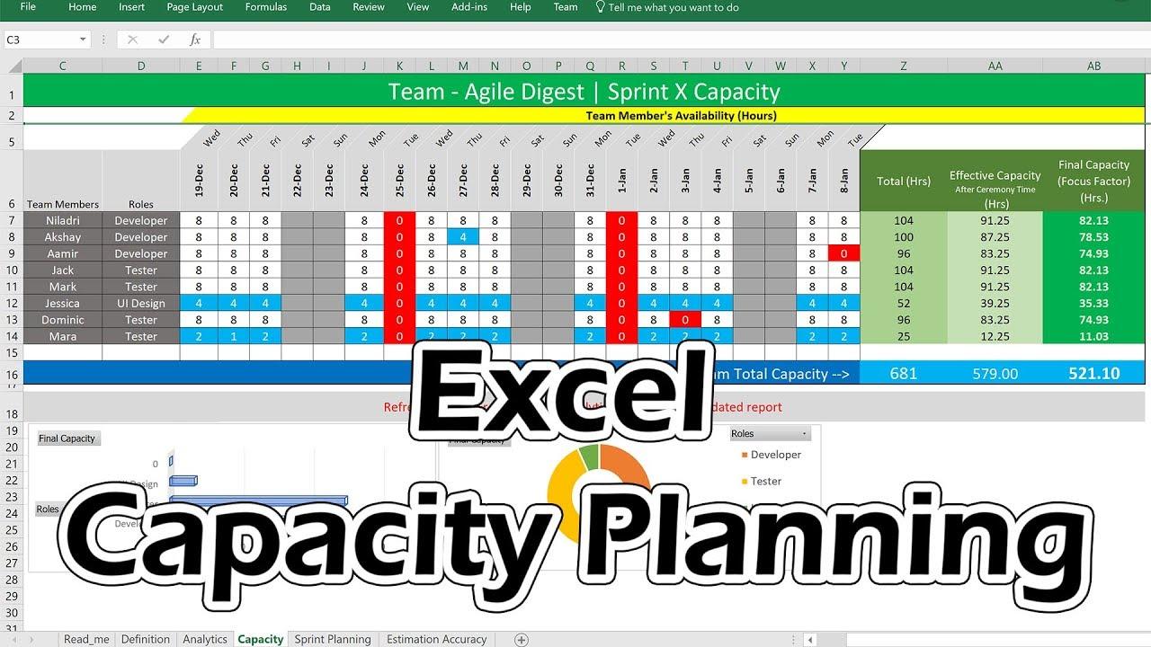 Examples Of Manpower Capacity Planning Excel Template In Manpower Capacity Planning Excel Template In Workshhet