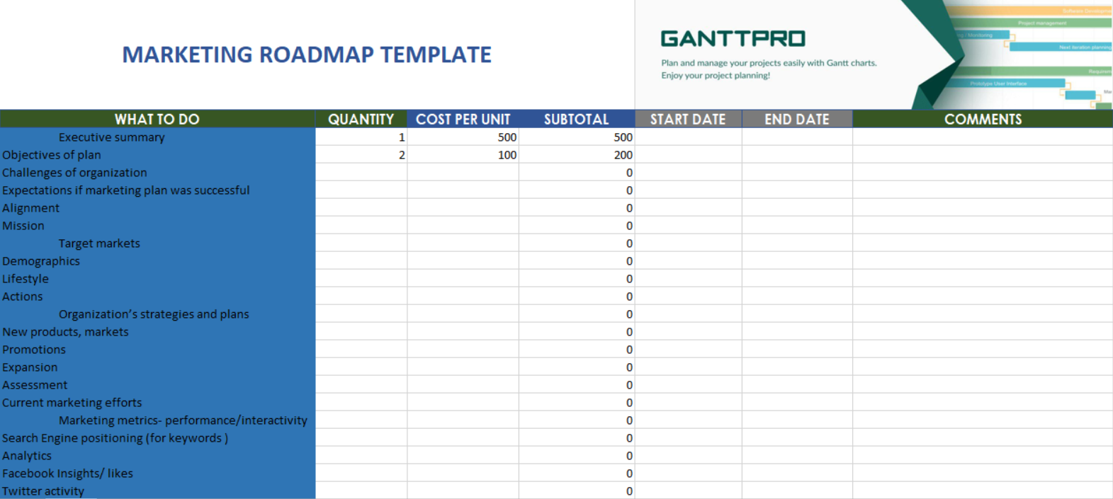 Examples Of Marketing Roadmap Template Excel With Marketing Roadmap Template Excel Letter