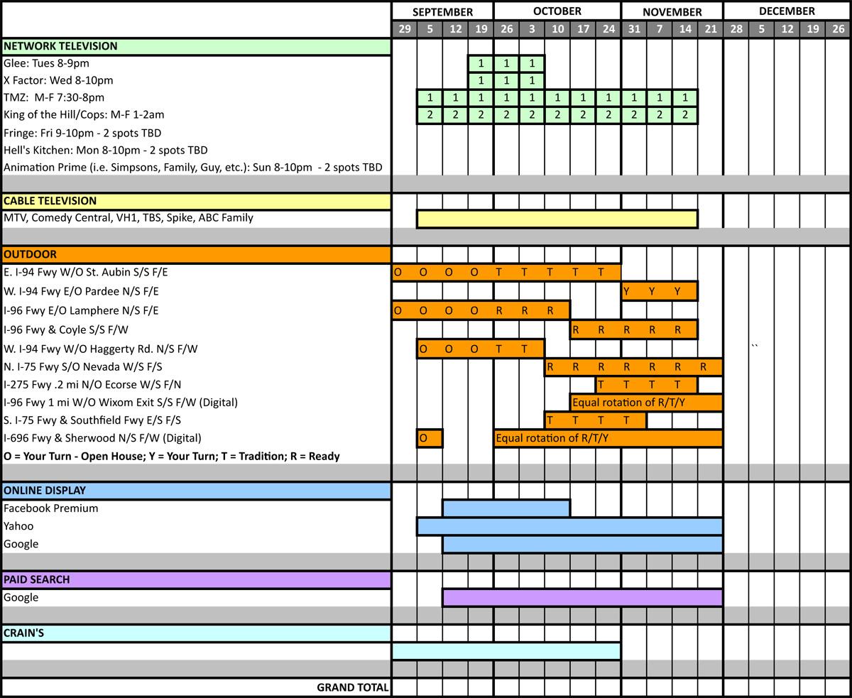 Examples Of Media Flowchart Template Excel Intended For Media Flowchart Template Excel Xlsx