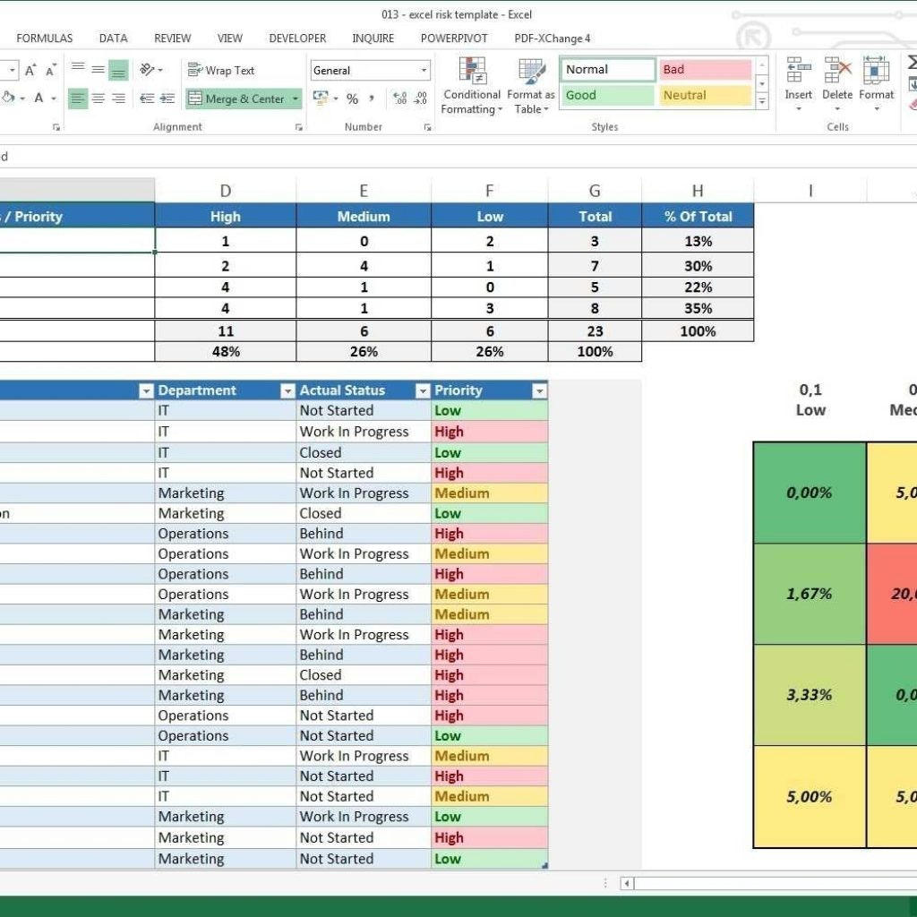 Examples Of Multiple Project Tracking Template Excel Within Multiple Project Tracking Template Excel Sample
