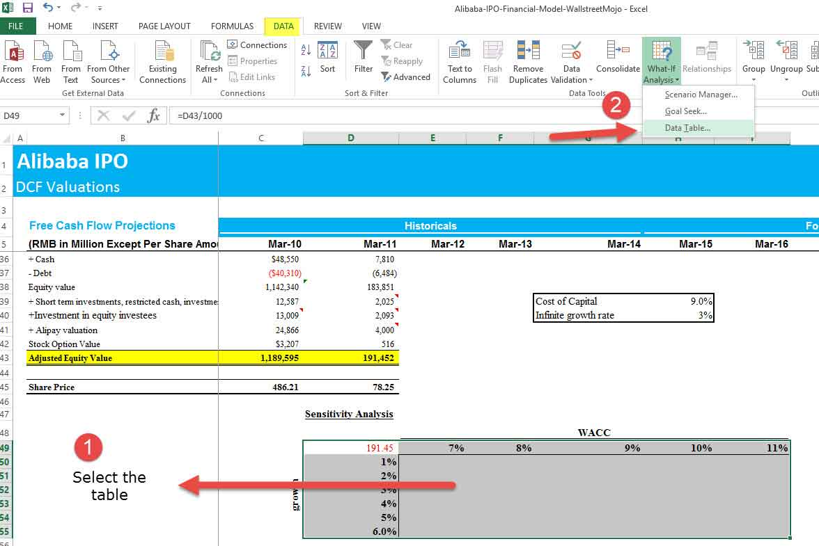 Examples Of Npv Sensitivity Analysis Excel Template And Npv Sensitivity Analysis Excel Template Template