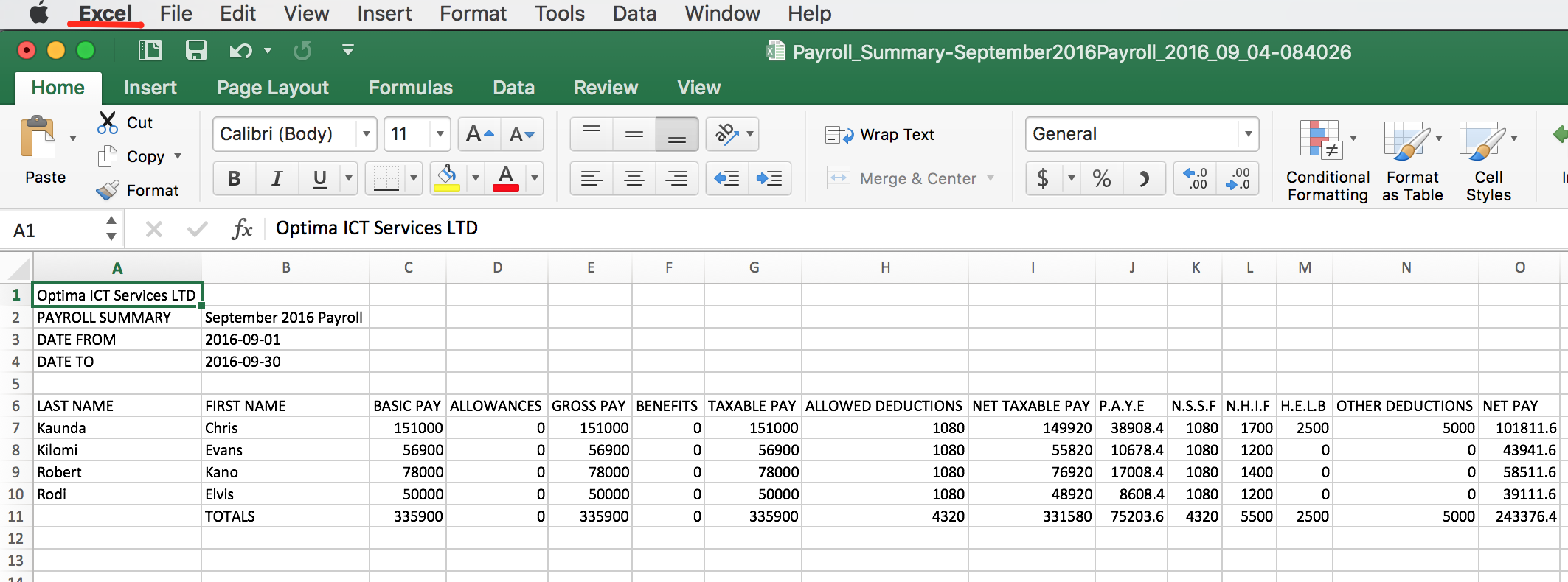 Examples Of Payroll Report Template Excel With Payroll Report Template Excel For Google Sheet