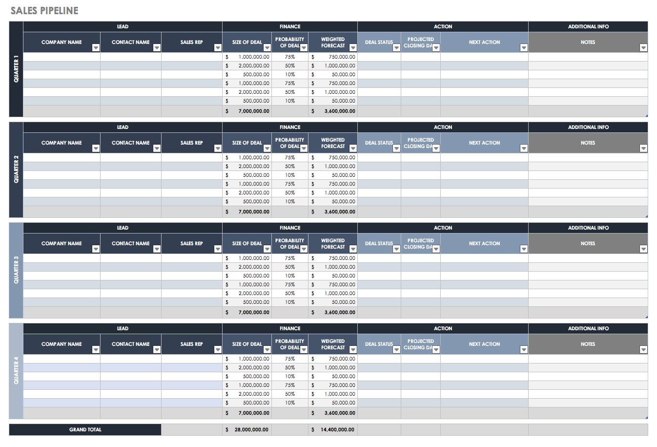 Examples Of Sales Template Excel In Sales Template Excel Format