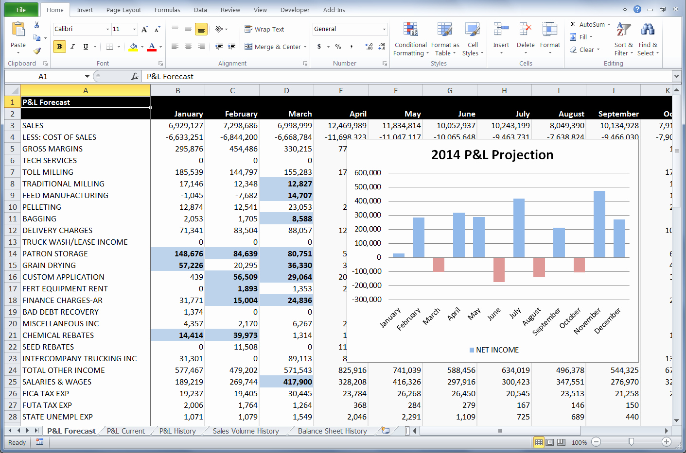 Examples of Sample Spreadsheet Data and Sample Spreadsheet Data for Google Spreadsheet