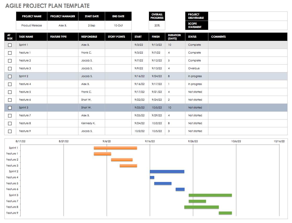 Examples Of Scrum Excel Template And Scrum Excel Template Free Download