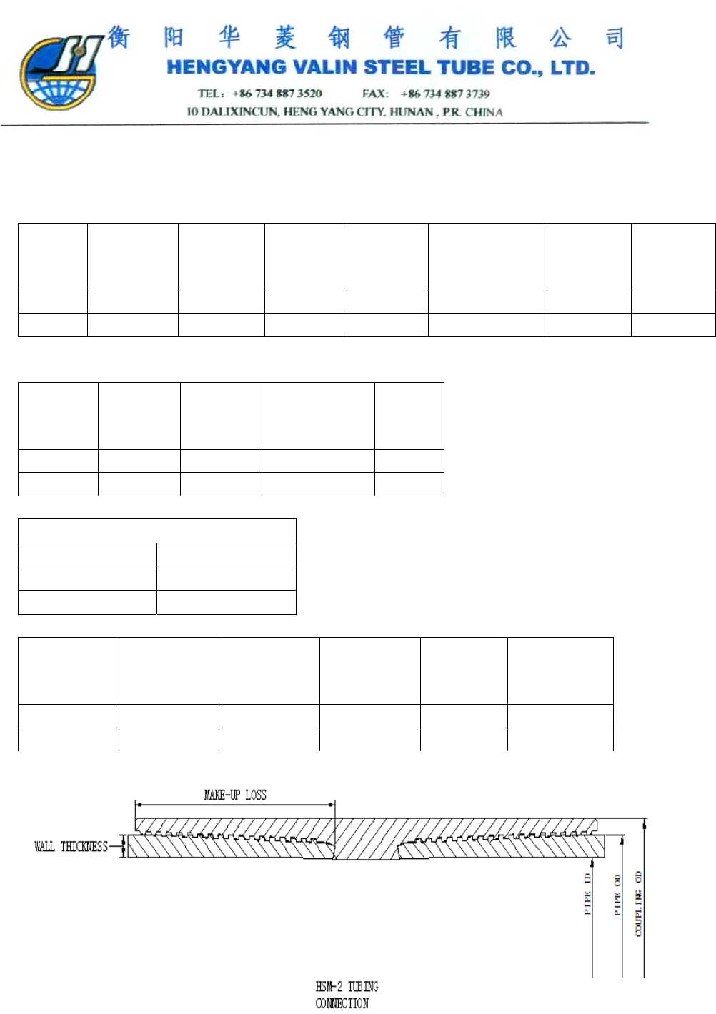 Examples Of Tubing Tally Spreadsheet Within Tubing Tally Spreadsheet Sample