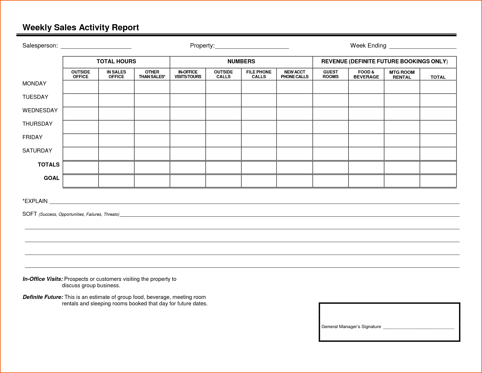 Examples Of Weekly Sales Report Format In Excel Within Weekly Sales Report Format In Excel Letter