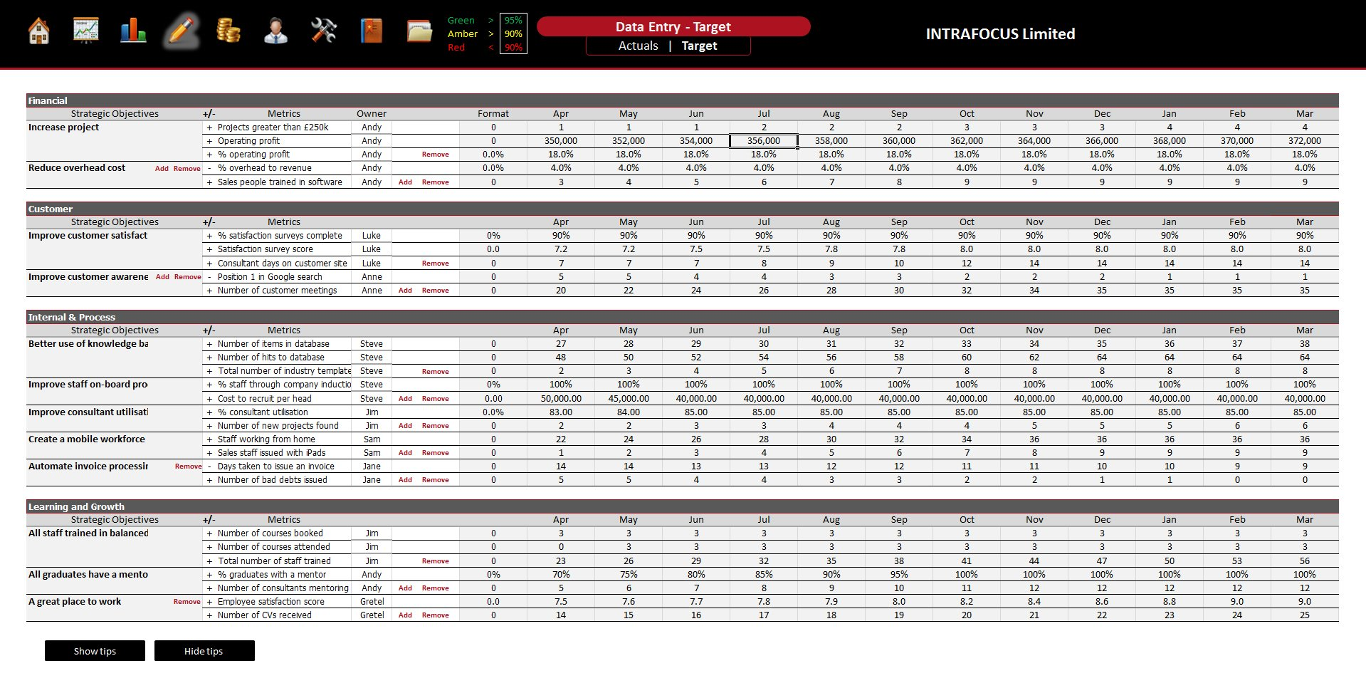 Free Balanced Scorecard Template Excel Within Balanced Scorecard Template Excel Xlsx