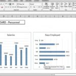 Free Dashboards In Excel 2010 Examples And Dashboards In Excel 2010 Examples Templates