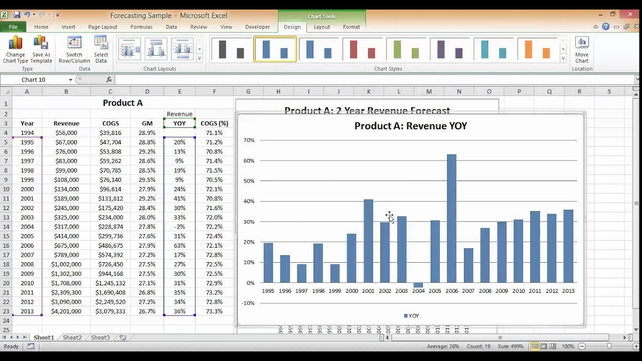 Free Excel Growth Chart Template With Excel Growth Chart Template Letter