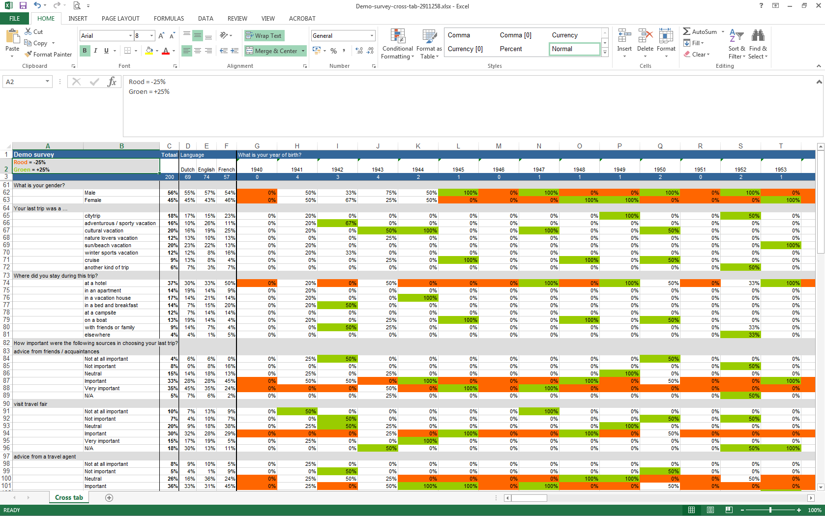 Free Excel Survey Analysis Template For Excel Survey Analysis Template Document