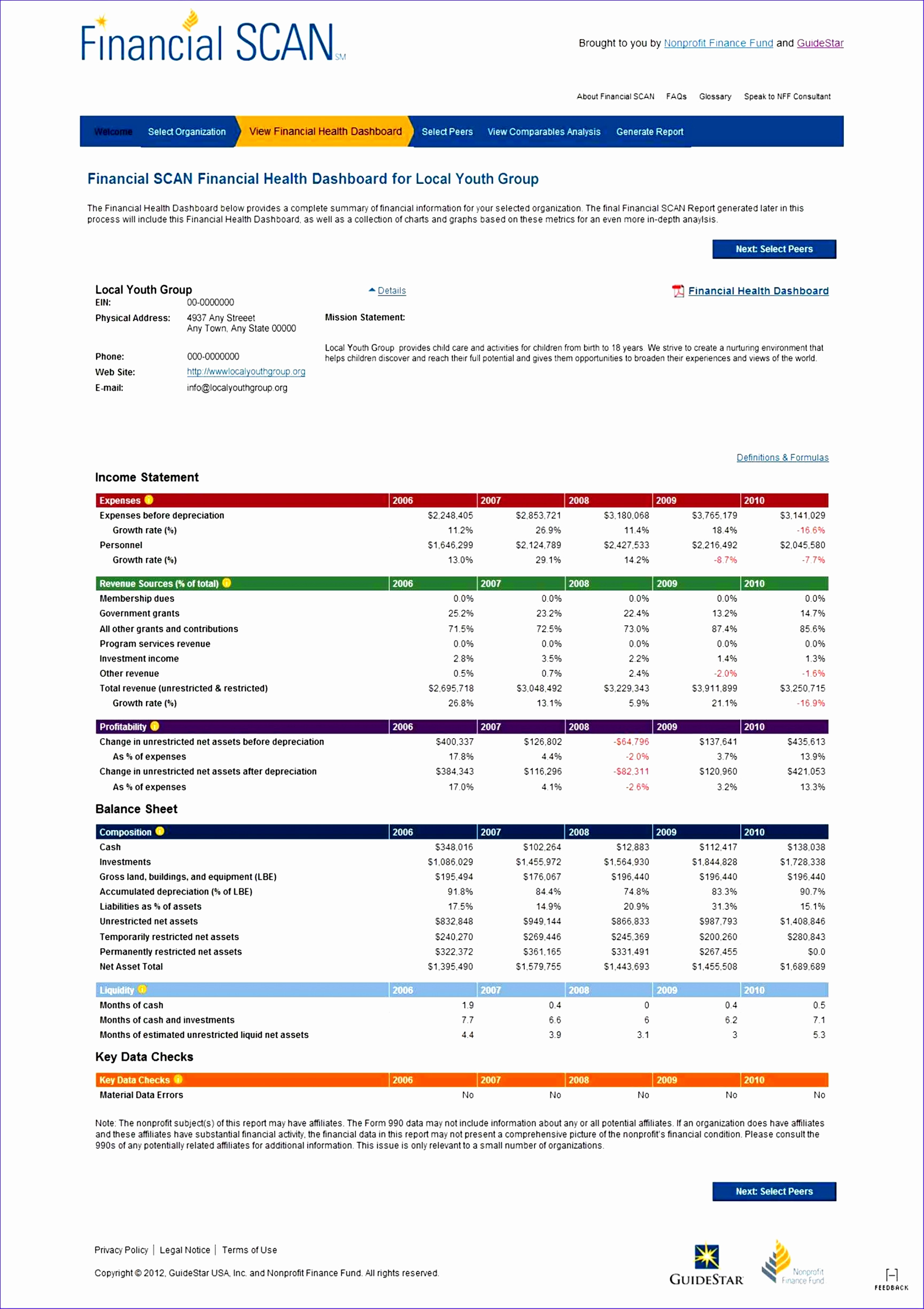 Free Excel Templates For Nonprofit Organizations for Excel Templates For Nonprofit Organizations in Spreadsheet
