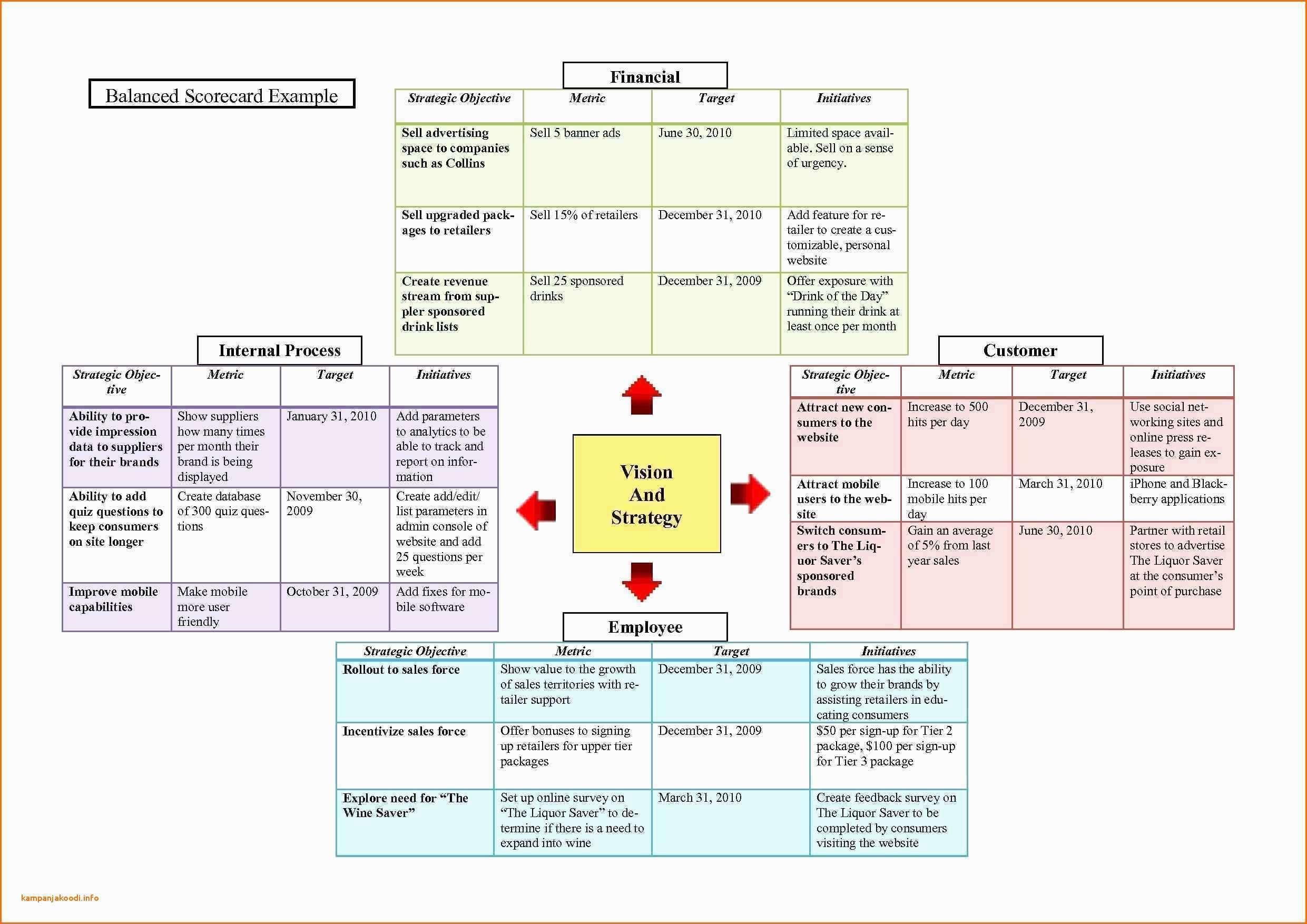 Free Free Balanced Scorecard Template Excel With Free Balanced Scorecard Template Excel In Spreadsheet