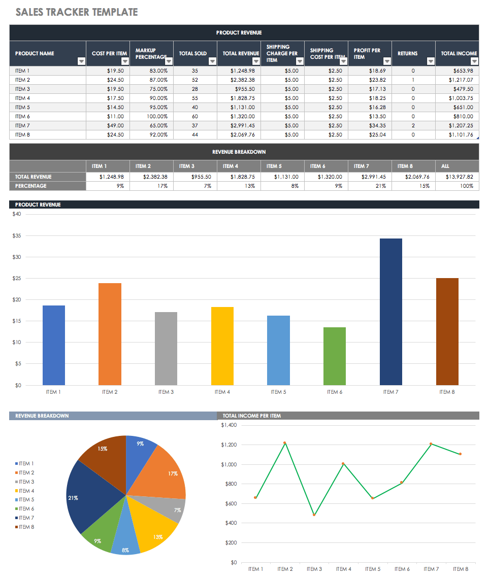 Free Free Excel Sales Tracking Template Inside Free Excel Sales Tracking Template For Free
