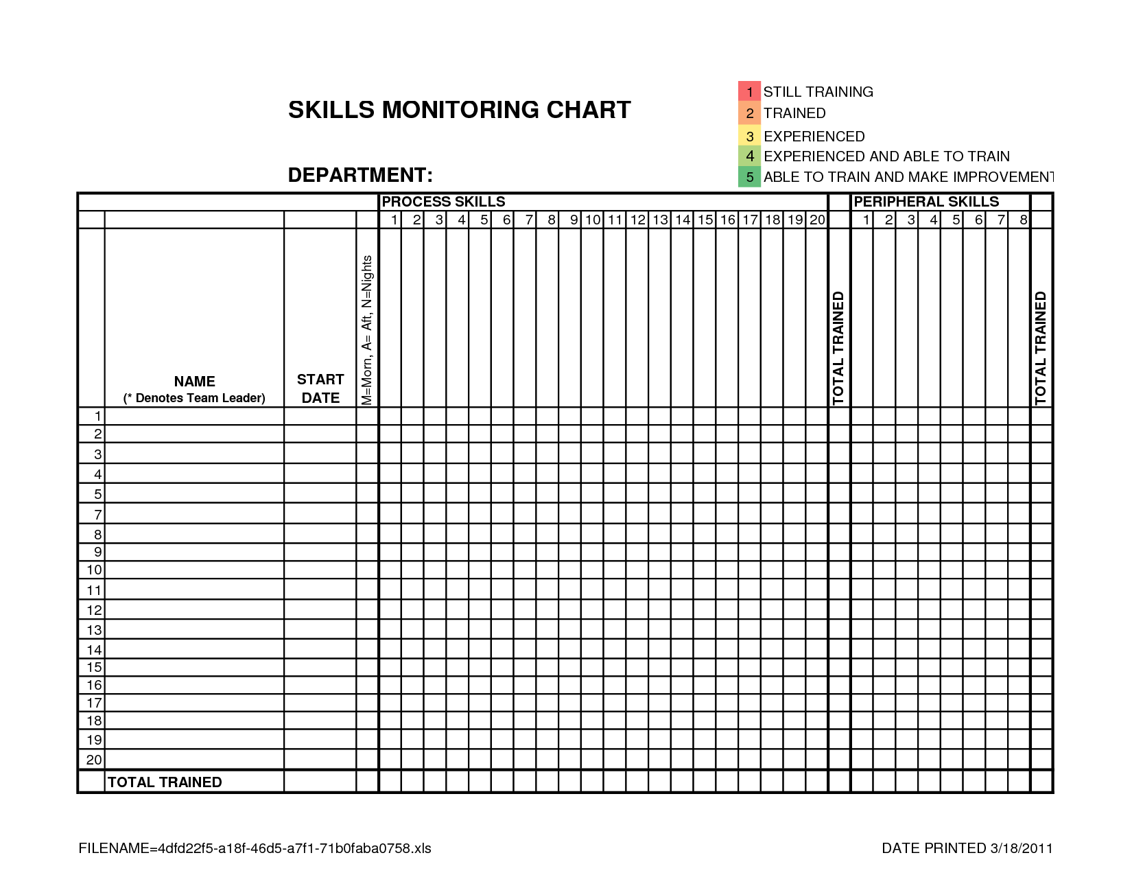 Free Gap Analysis Template Excel For Gap Analysis Template Excel In Excel