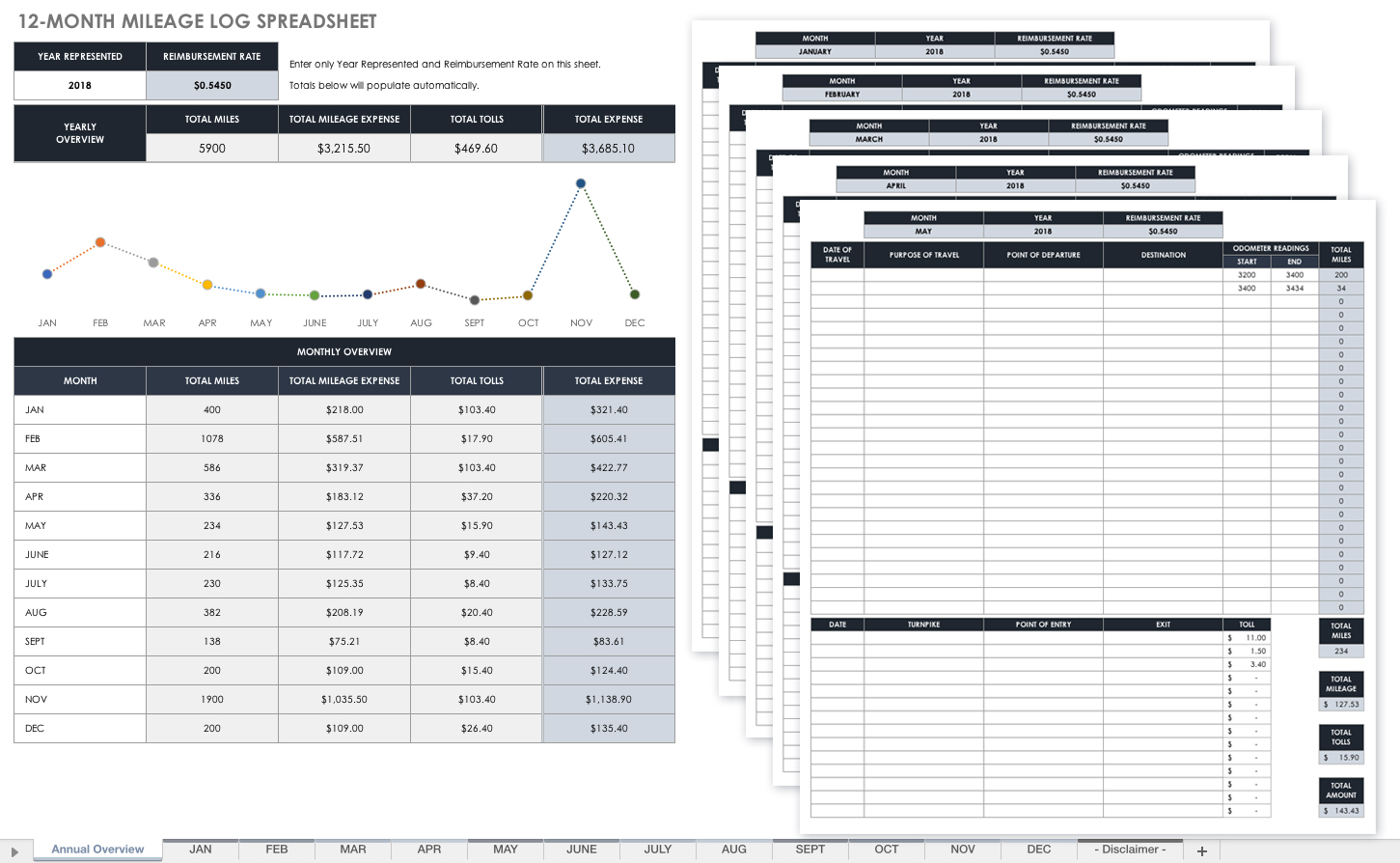 Free Mileage Log Template Excel With Mileage Log Template Excel Sample